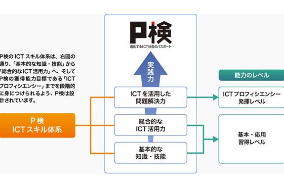 P検(ICTプロフィシエンシー検定...